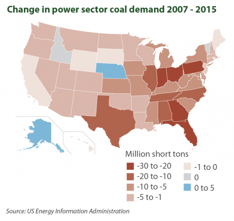 Change in power sector coal demand