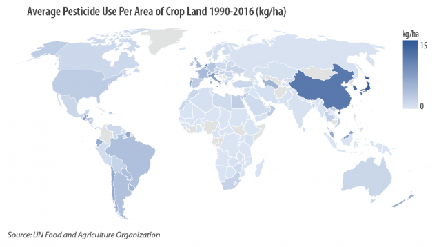 Average Pesticide Use Per Area of Crop Land 1990-2016
