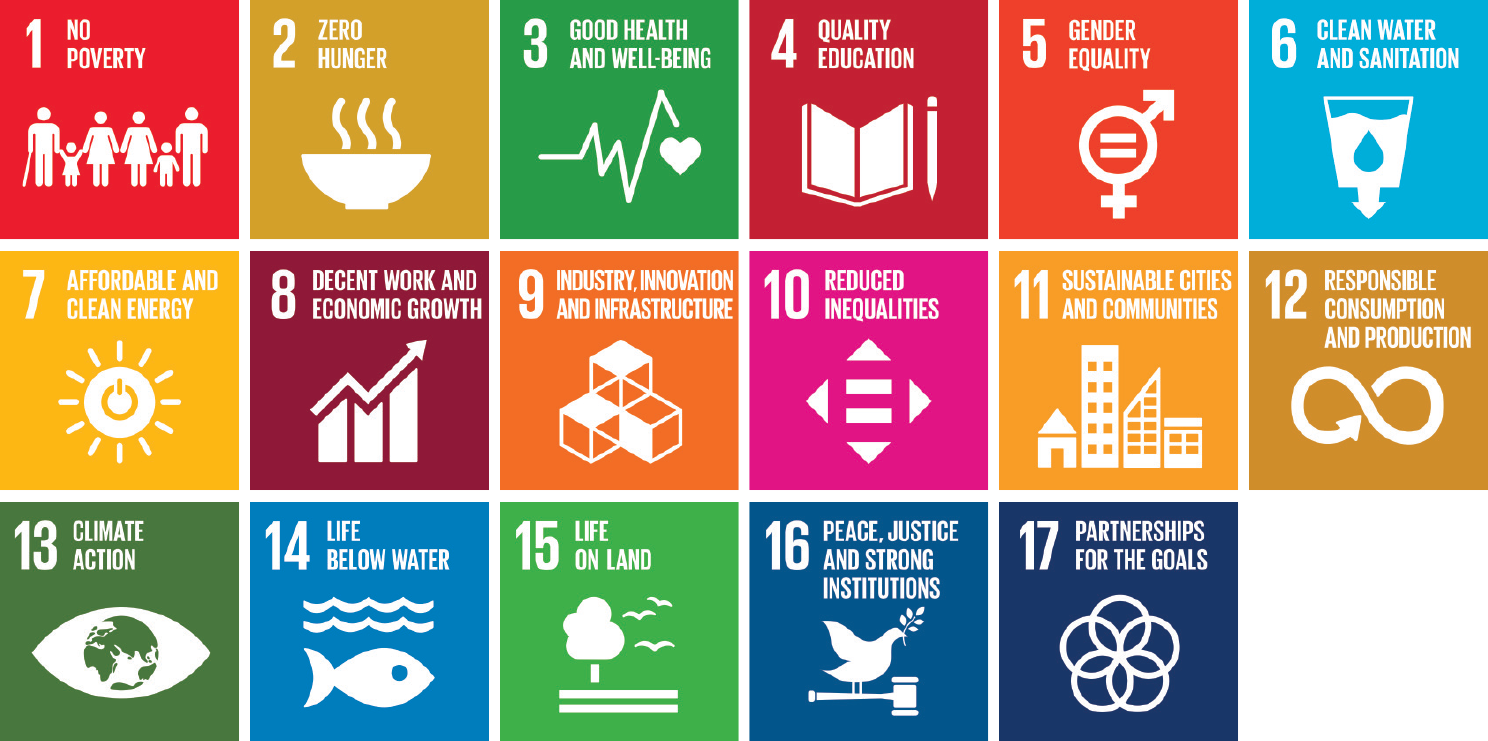 Sustainable Development Goals 1 - 17