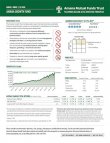 Amana Growth Fund Fact Sheet