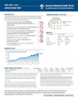 Amana Income Fund Fact Sheet